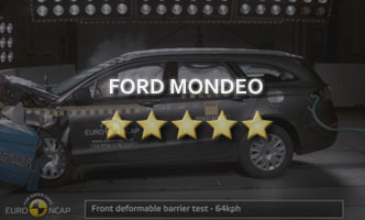 Краш-тест Ford Mondeo 2017